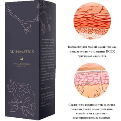 SkinMatrix